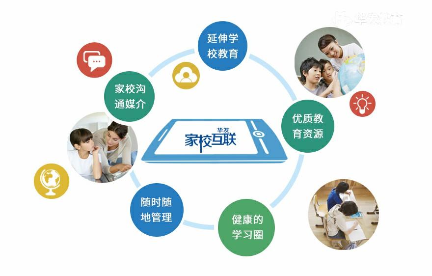 家校互联V成长平台.jpg