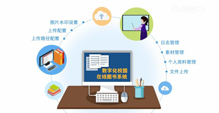 数字化校园在线图书系统.jpg