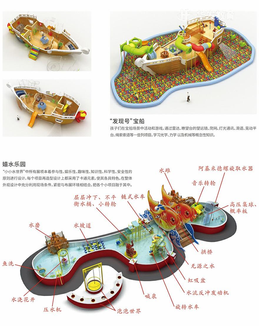 嬉水乐园、发现号宝船