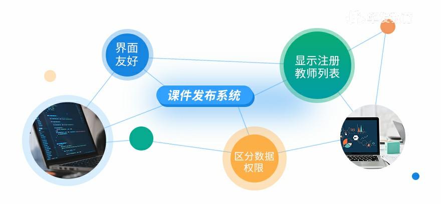 课件发布系统.jpg